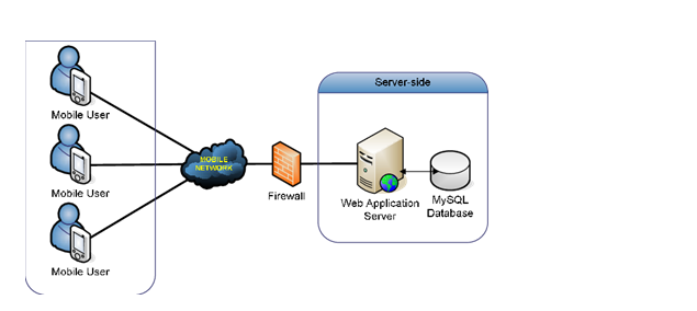 Introduction to MySQL Database Administration.