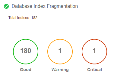 ORACLE : HOW TO CHECK INDEX FRAGMENTATION.