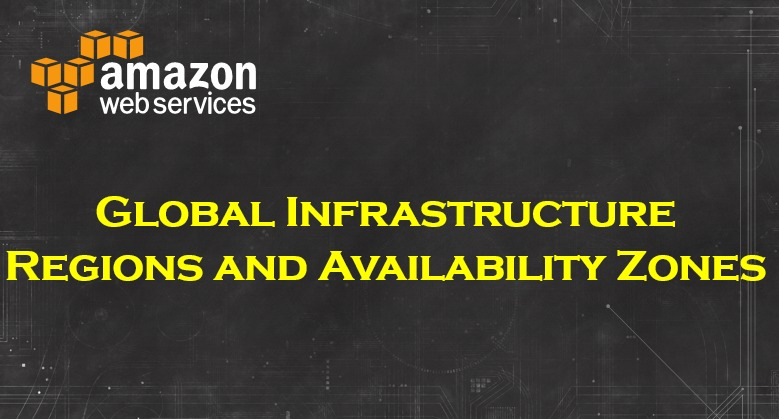 Global Infrastructure in AWS(Amazon Web Services)
