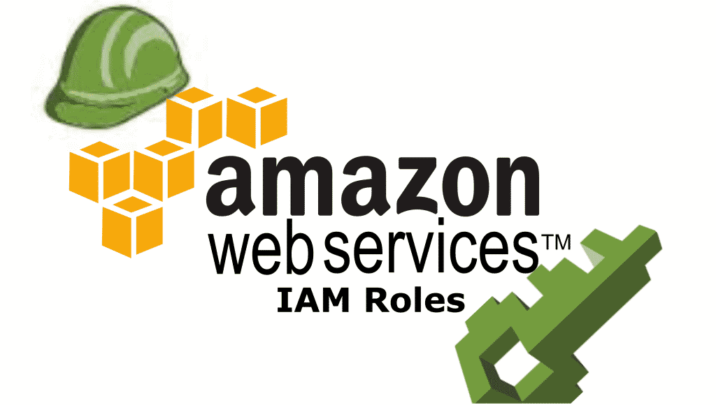 Amazon IAM Roles in AWS (Amazon Web Services)